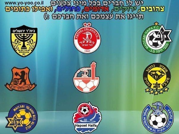 תיוג קבוצות כדורגל